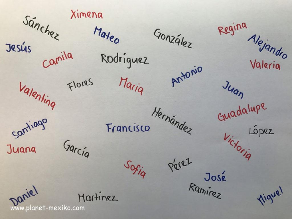 Ausgedachte Namen